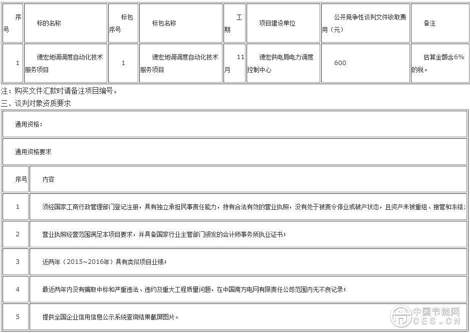 云南电网有限责任公司德宏地调调度自动化技术服务项目采购招标公告