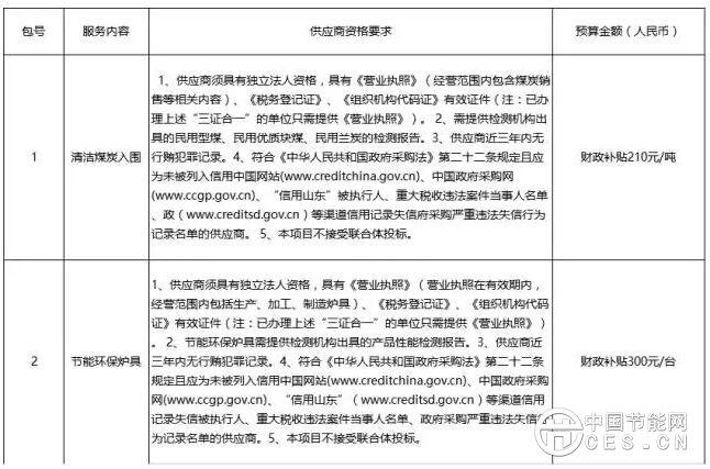 山东省淄博文昌湖区清洁煤炭和节能炉具招标公告
