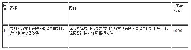 贵州大方发电有限公司2号机组电除尘电源设备改造招标公告(第二次)
