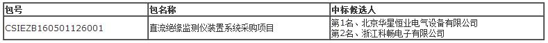 神华福能发电有限责任公司2×1050MW超超临界燃煤发电机组直流绝缘监测仪装置系统采购项目中标候选人公示