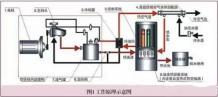 空压机余热回收利用原理及效益探讨