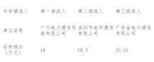 广东电网广州10千伏合和输变电通信工程第三次招标中标公示