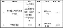 云南玉溪市环境监测站监测设备采购项目(二次)中标公示